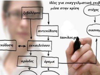 Ιδέες για επαγγελματική επιβίωση μέσα στην κρίση