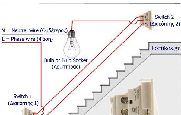 Διάγραμμα συνδεσμολογίας φωτισμού κλιμακοστασίου ή φωτισμός ελέγχου